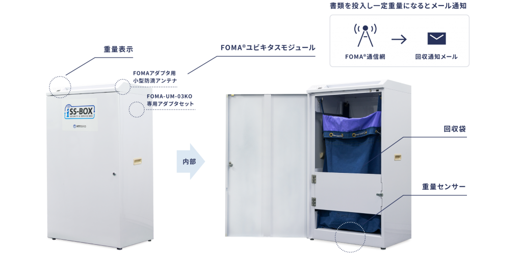 ss-box_shikumi