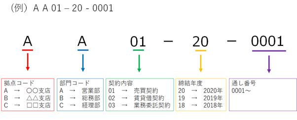 list_id_sample